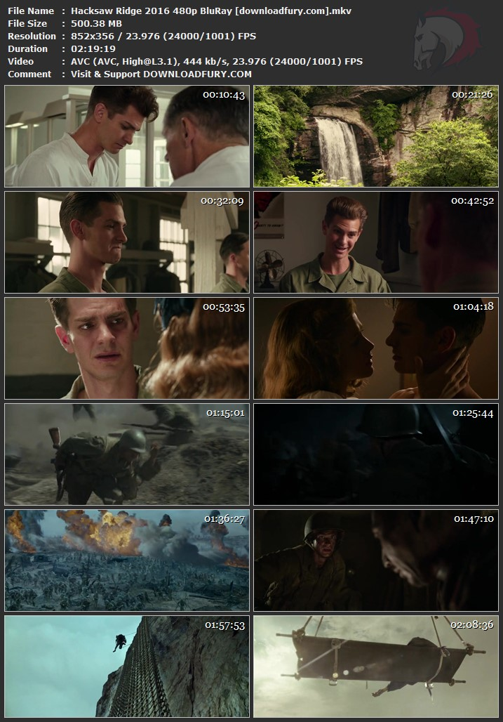 Hacksaw Ridge 2016 480p Bluray 300mb Download Fury